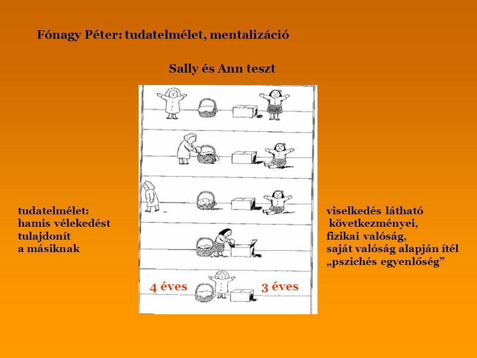 Fónagy Péter: tudatelmélet, mentalizáció