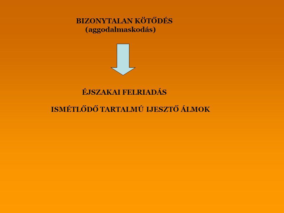 BIZONYTALAN KÖTŐDÉS (aggodalmaskodás) ÉJSZAKAI FELRIADÁS ISMÉTLŐDŐ TARTALMÚ IJESZTŐ ÁLMOK