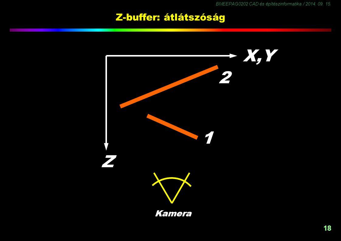 Z-buffer: átlátszóság