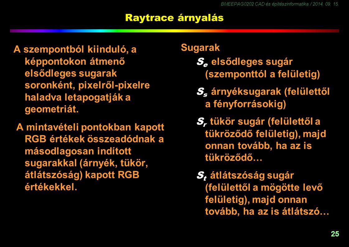 Raytrace árnyalás A szempontból kiinduló, a képpontokon átmenő elsődleges sugarak soronként, pixelről-pixelre haladva letapogatják a geometriát.