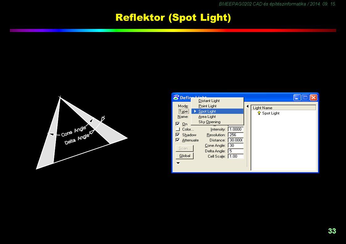 Reflektor (Spot Light)