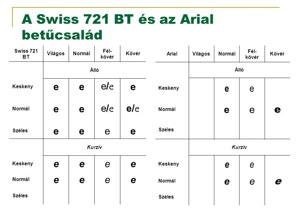 A Swiss 721 BT és az Arial betűcsalád