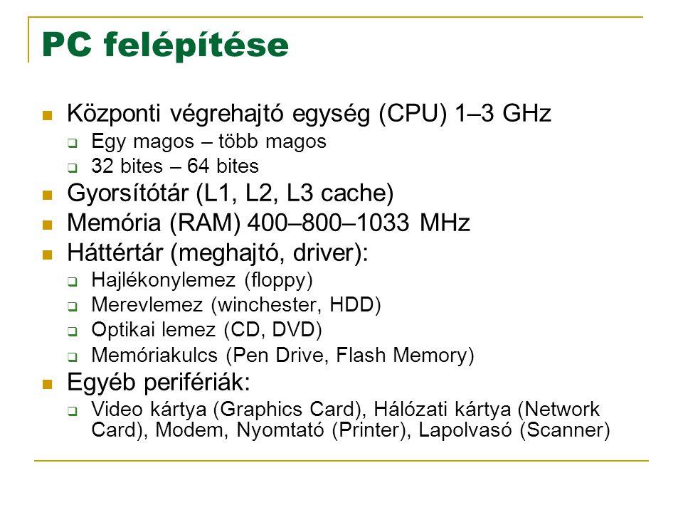PC felépítése Központi végrehajtó egység (CPU) 1–3 GHz