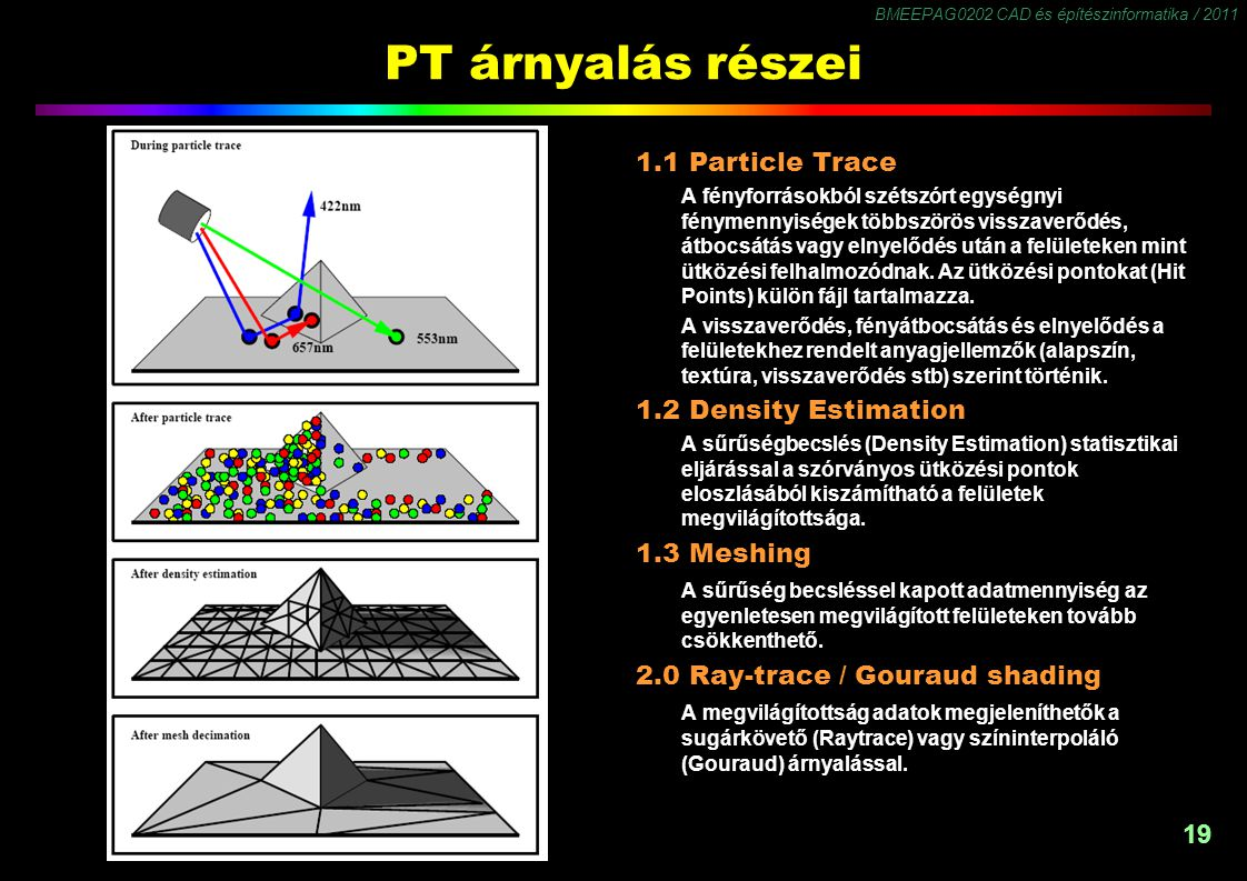 Sűrűségbecslés (Density Estimation)
