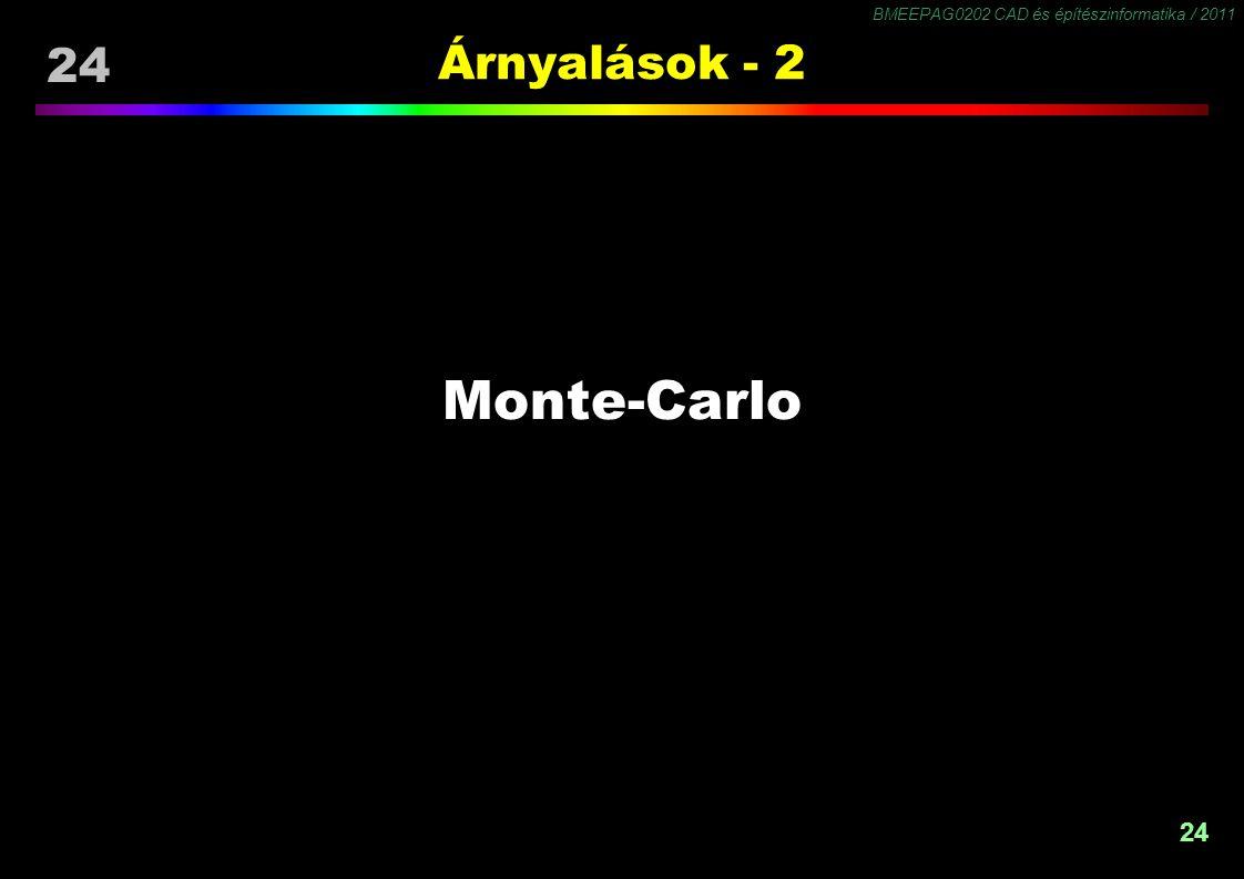 Monte-Carlo Számítás. Mintavételezés a raytrace eljárás szerint, pixelenként.
