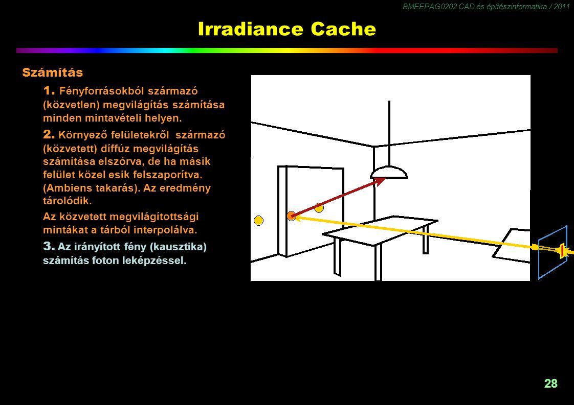 Irradiance Cache Paraméterek