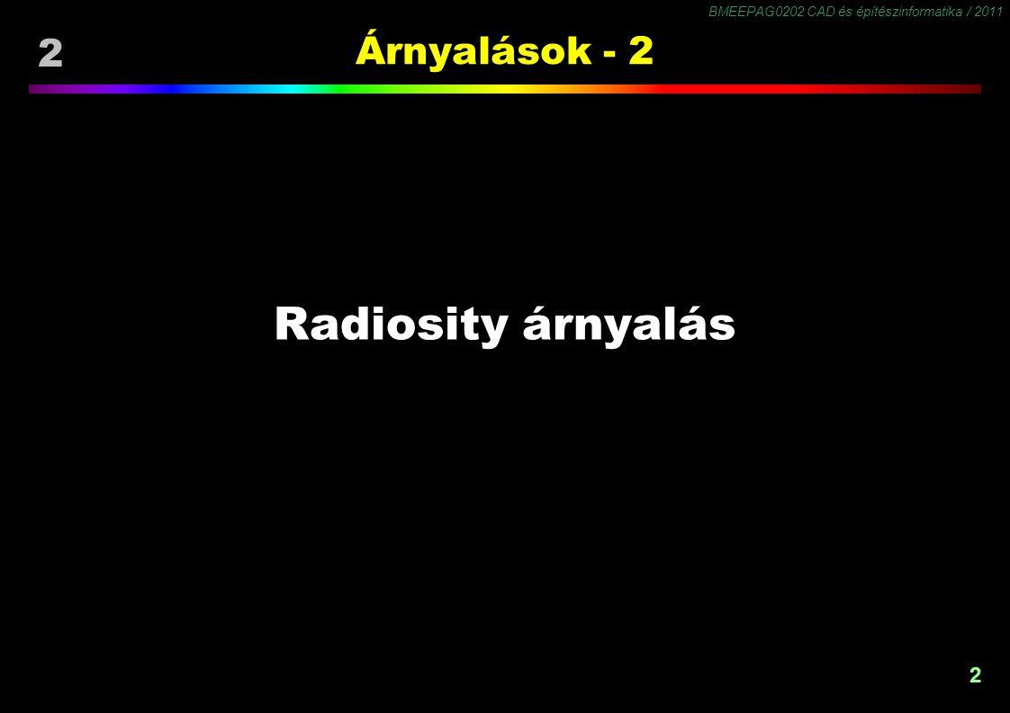 Radiosity árnyalás