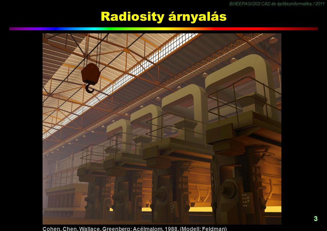Radiosity árnyalás 1. rész: radiosity megoldás