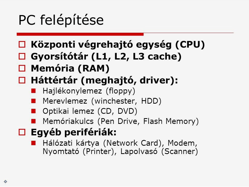 PC felépítése Központi végrehajtó egység (CPU)