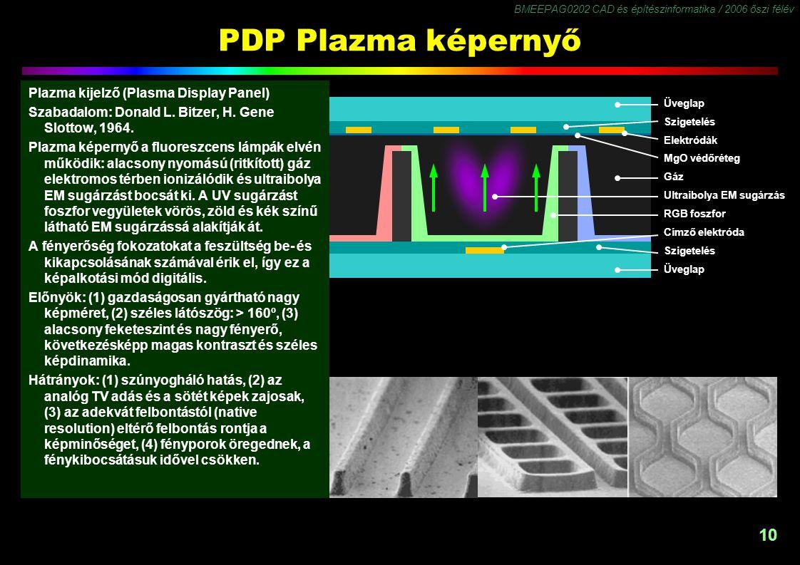 PDP Plazma képernyő Plazma kijelző (Plasma Display Panel)