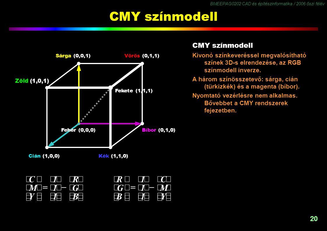 CMY színmodell ú û ù ê ë é - = B G R 1 Y M C CMY színmodell