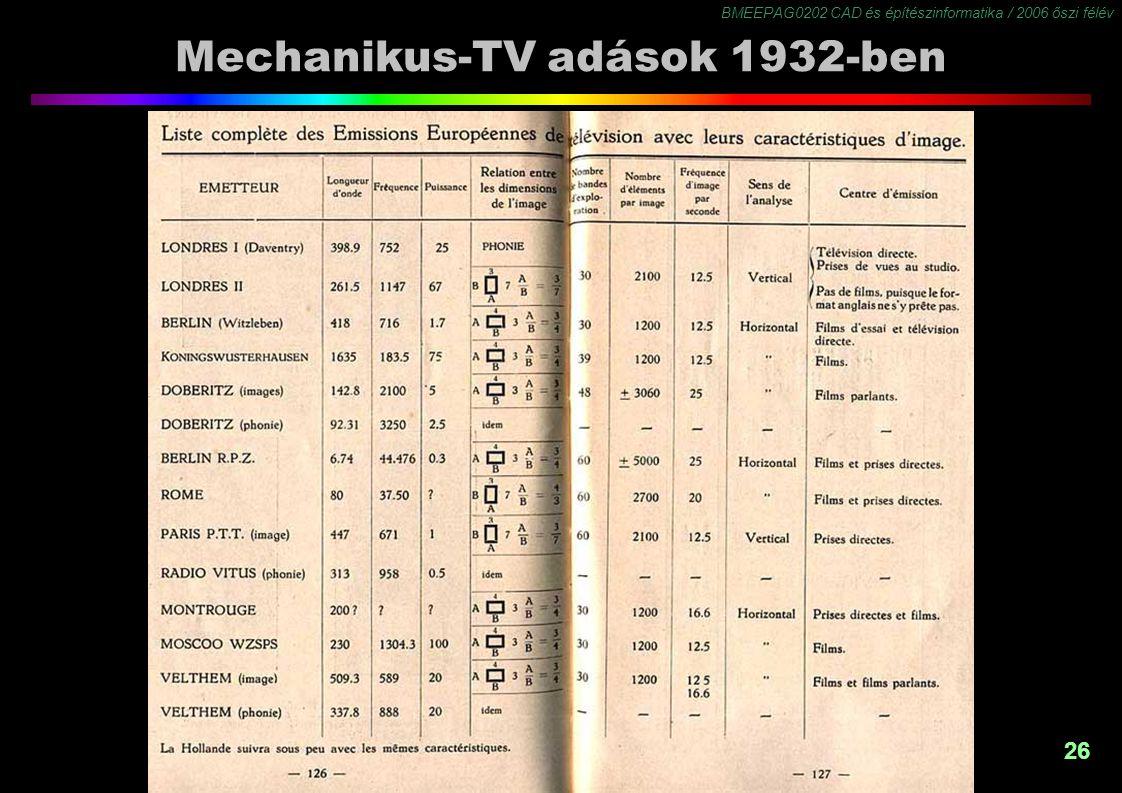 Mechanikus-TV adások 1932-ben