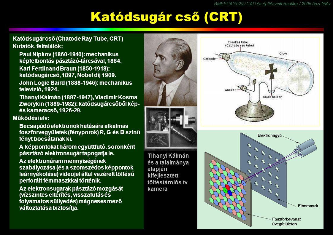 Katódsugár cső (CRT) Katódsugár cső (Chatode Ray Tube, CRT)
