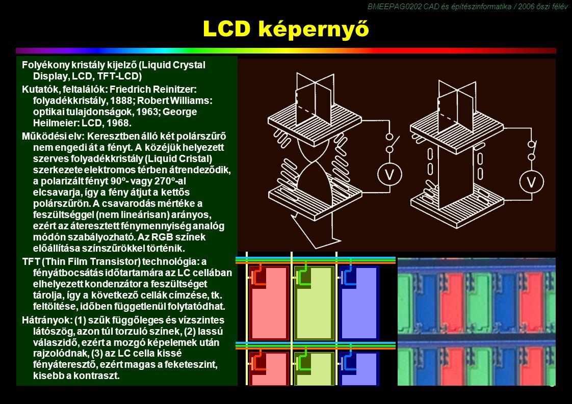 LCD képernyő Folyékony kristály kijelző (Liquid Crystal Display, LCD, TFT-LCD)