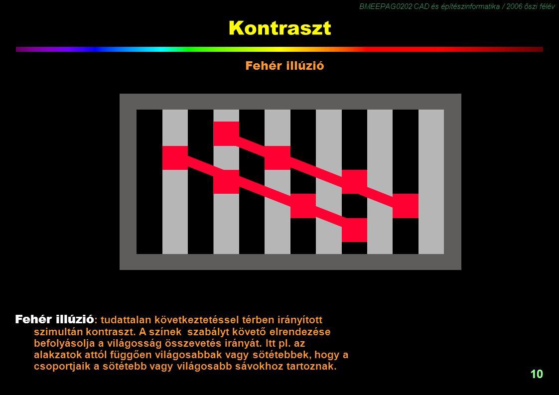 Kontraszt Fehér illúzió