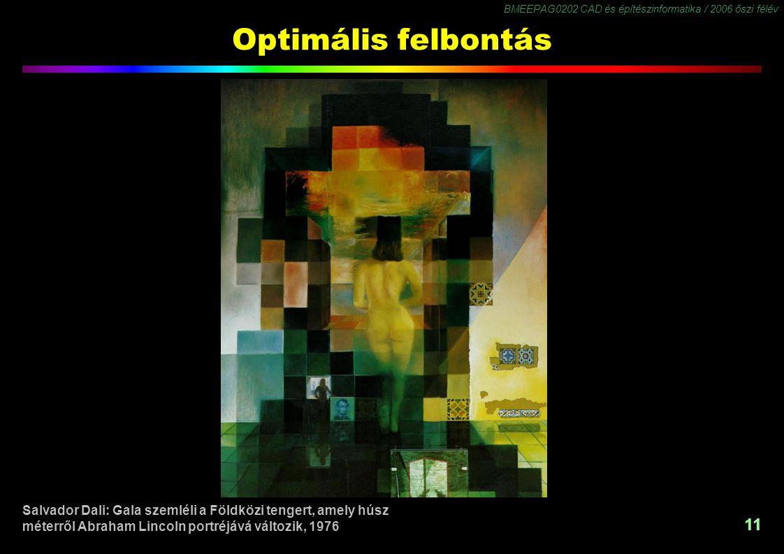 Optimális felbontás Salvador Dali: Gala szemléli a Földközi tengert, amely húsz méterről Abraham Lincoln portréjává változik, 1976.