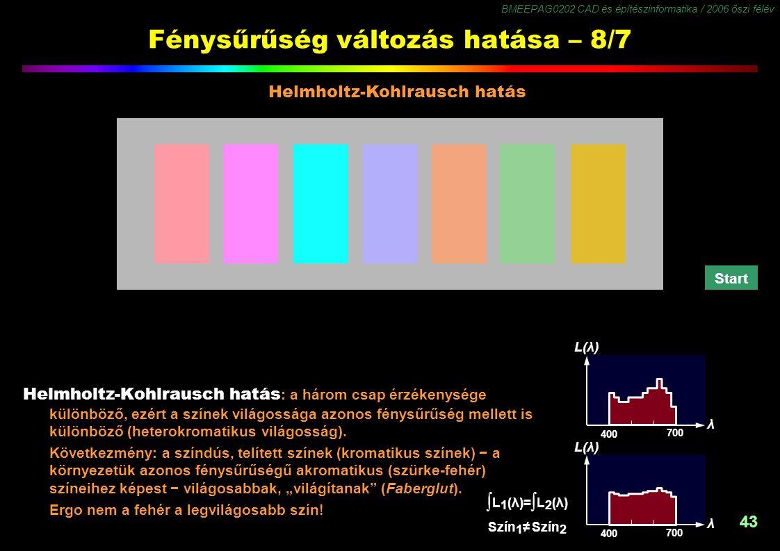 Fénysűrűség változás hatása – 8/7