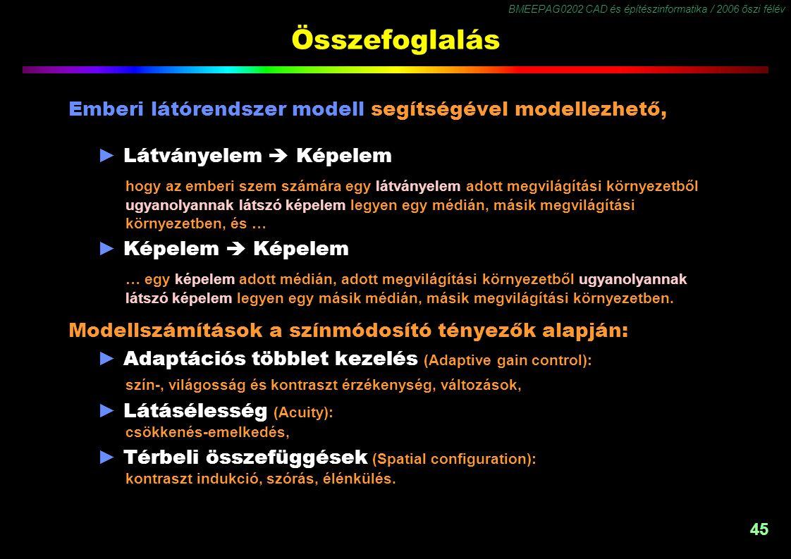 Összefoglalás Emberi látórendszer modell segítségével modellezhető,