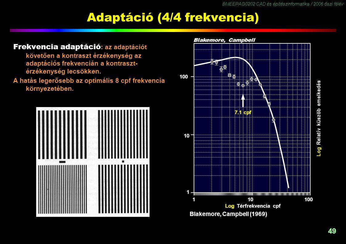 Adaptáció (4/4 frekvencia)