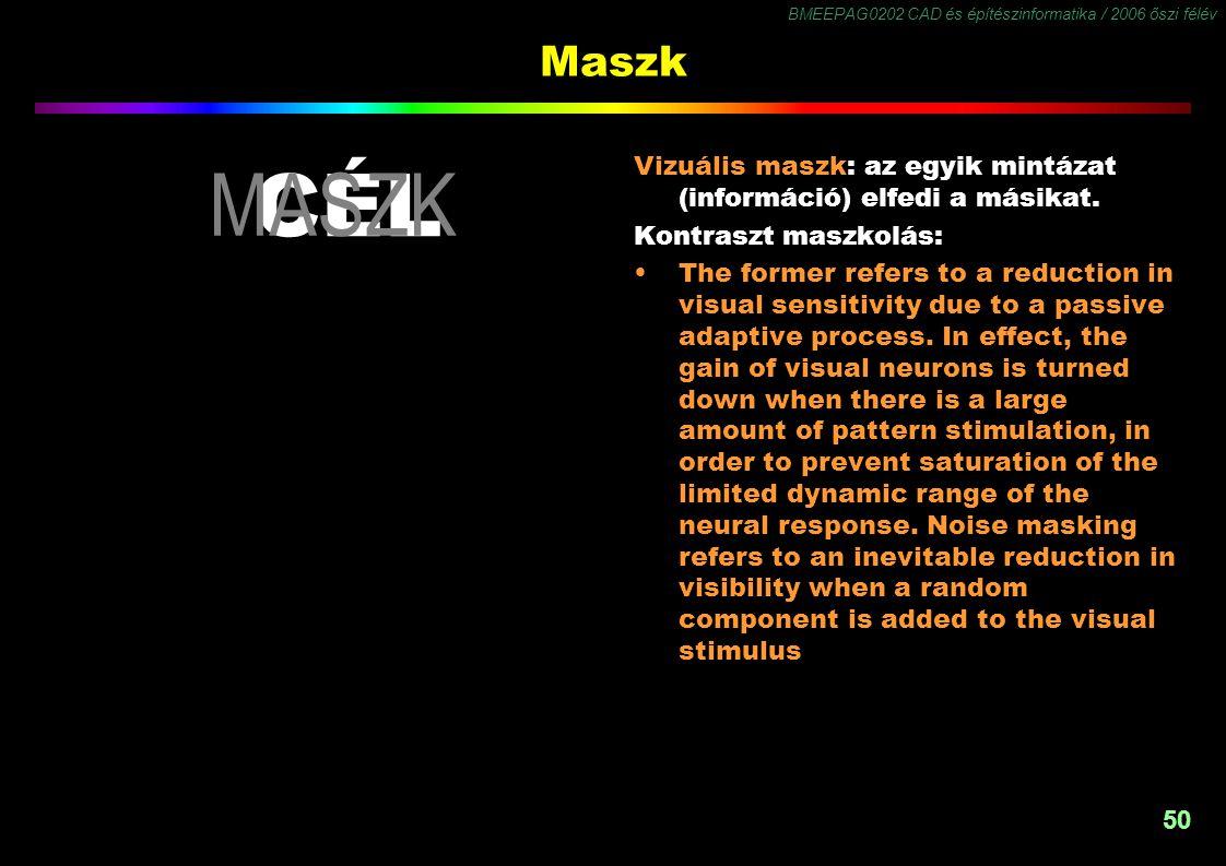 Maszk CÉL. MASZK. CÉL. Vizuális maszk: az egyik mintázat (információ) elfedi a másikat. Kontraszt maszkolás: