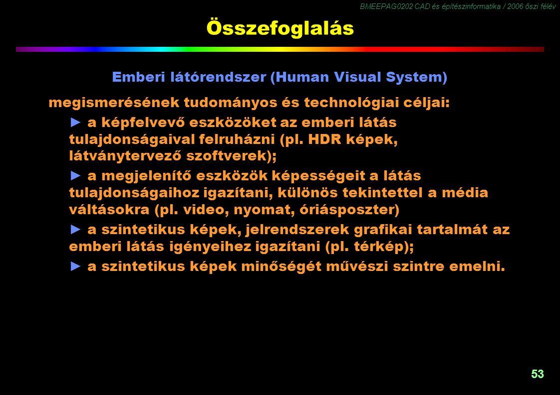 Emberi látórendszer (Human Visual System)