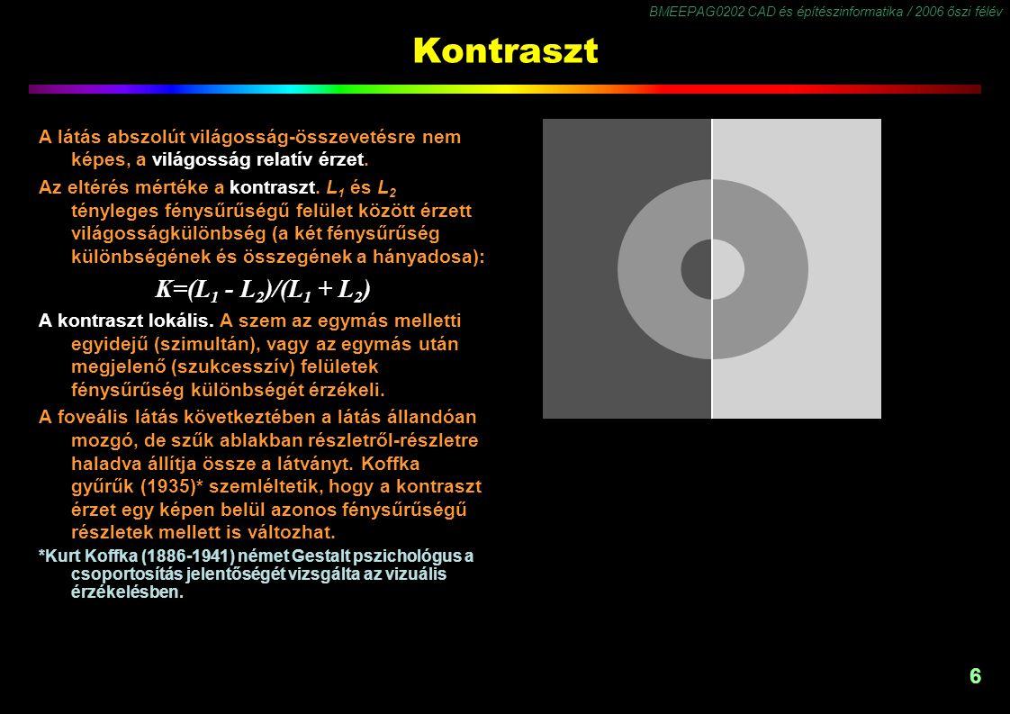 Kontraszt K=(L1 - L2)/(L1 + L2)