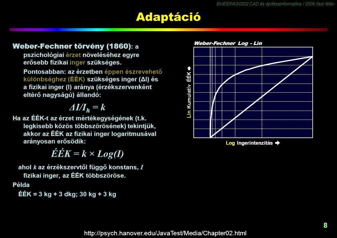 Adaptáció ΔI/Ih = k ÉÉK = k × Log(I)