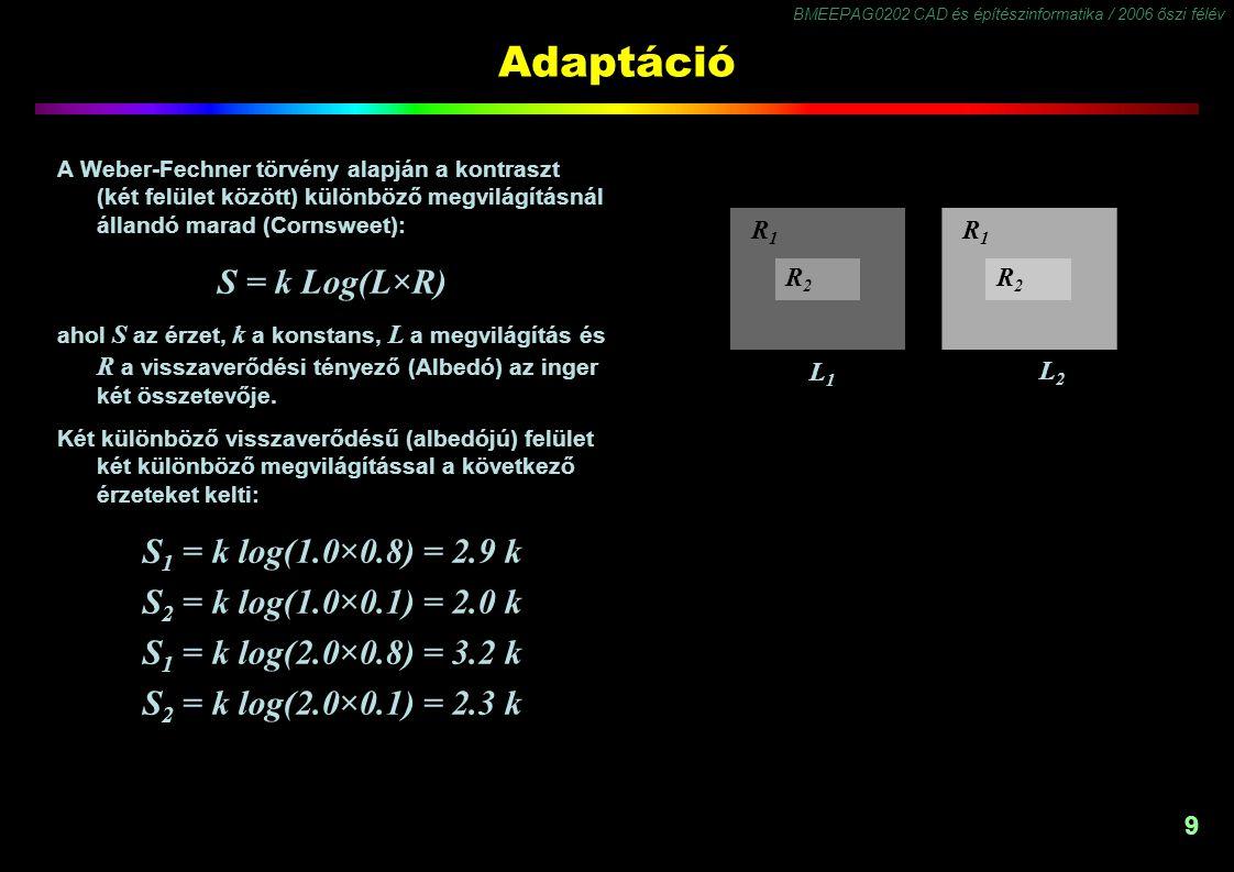 Adaptáció S = k Log(L×R) S1 = k log(1.0×0.8) = 2.9 k