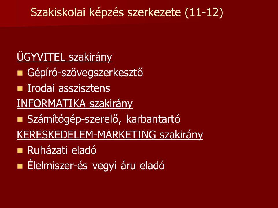 Szakiskolai képzés szerkezete (11-12)