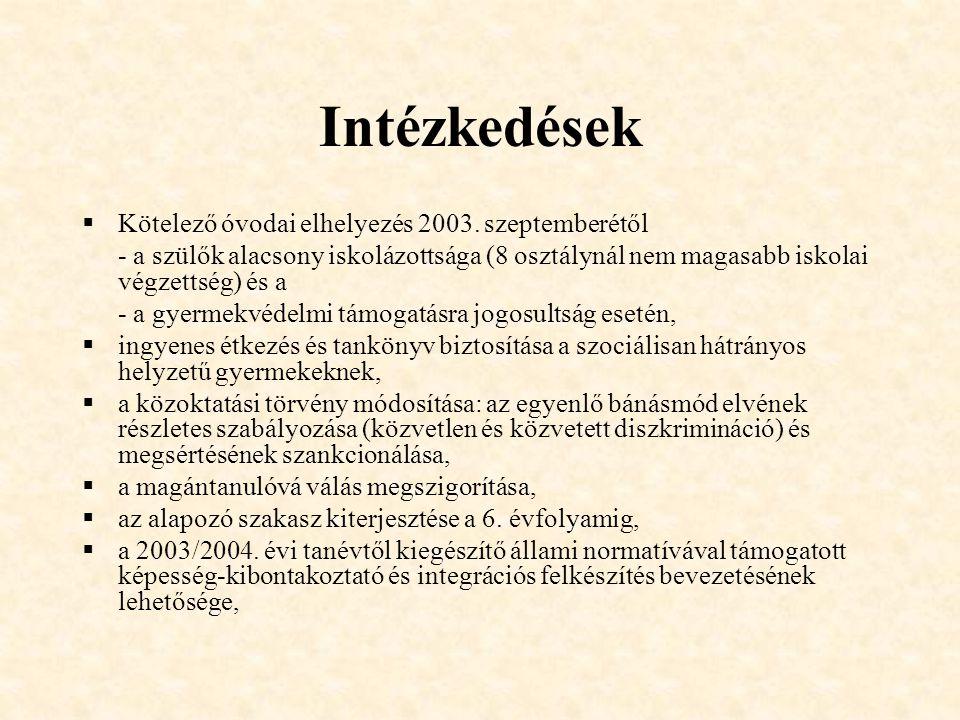 Intézkedések Kötelező óvodai elhelyezés 2003. szeptemberétől