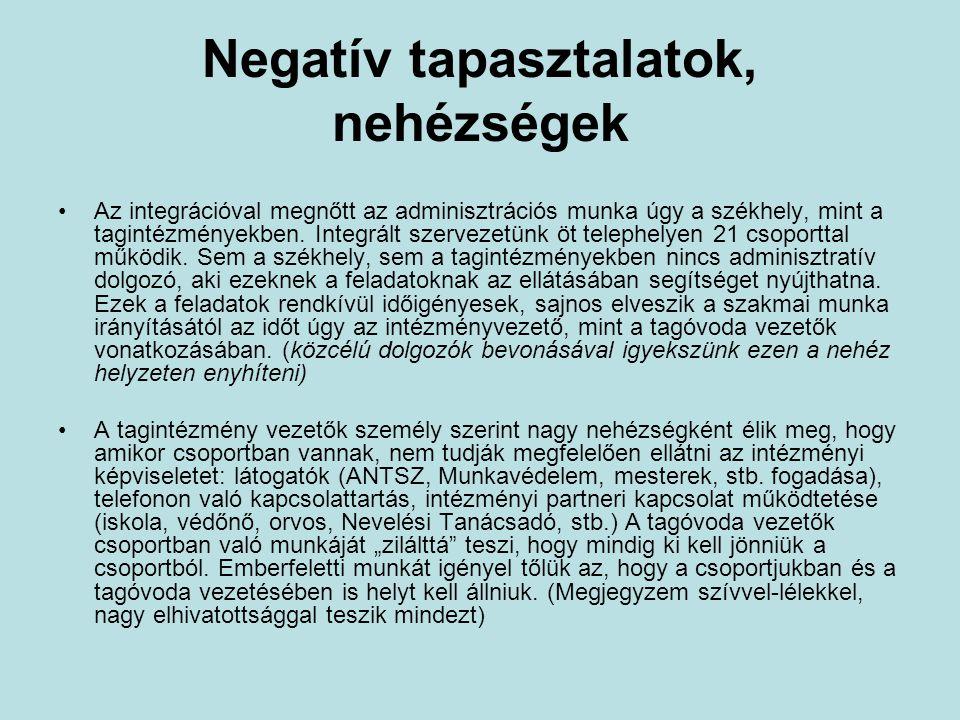 Negatív tapasztalatok, nehézségek