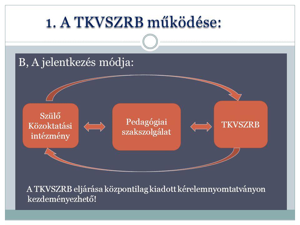 1. A TKVSZRB működése: B, A jelentkezés módja: Szülő