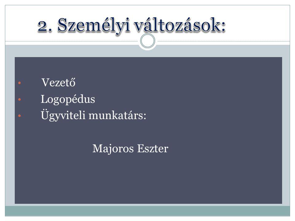 2. Személyi változások: Vezető Logopédus Ügyviteli munkatárs: