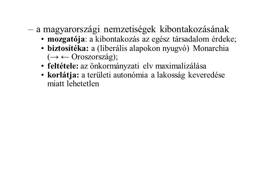 a magyarországi nemzetiségek kibontakozásának