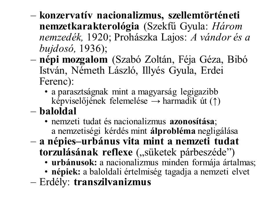 Erdély: transzilvanizmus