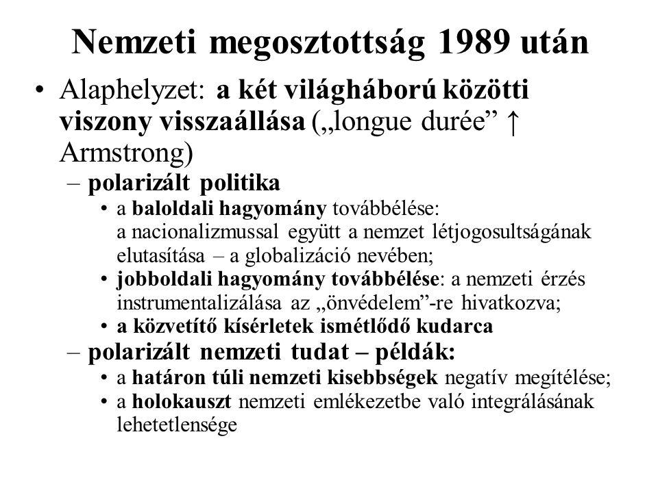 Nemzeti megosztottság 1989 után