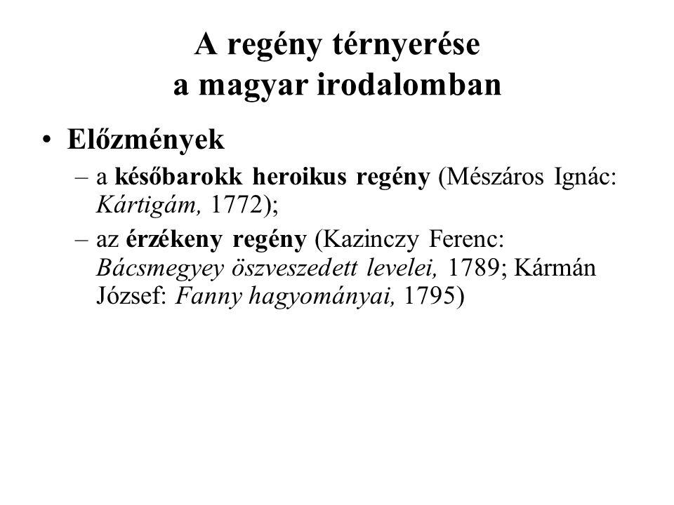 A regény térnyerése a magyar irodalomban