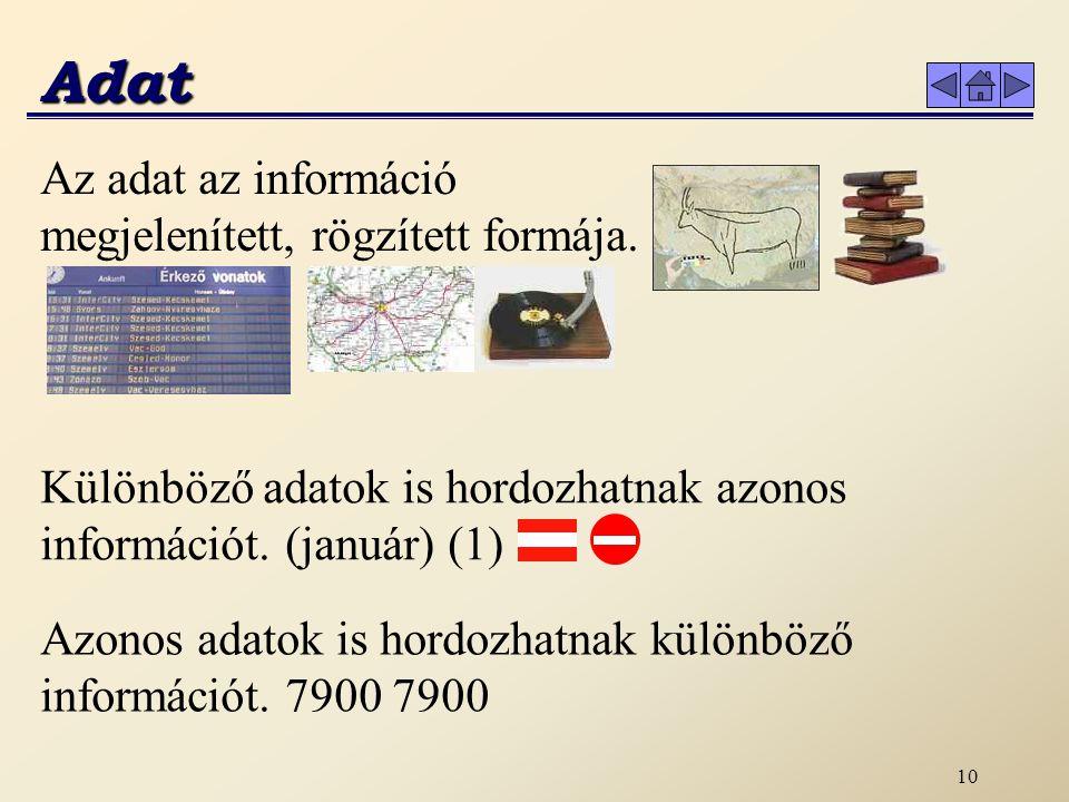 Adat Az adat az információ megjelenített, rögzített formája.