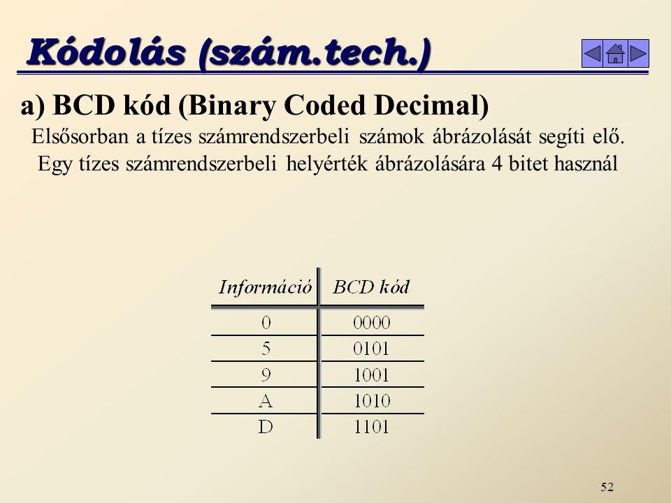 Kódolás (szám.tech.) a) BCD kód (Binary Coded Decimal)