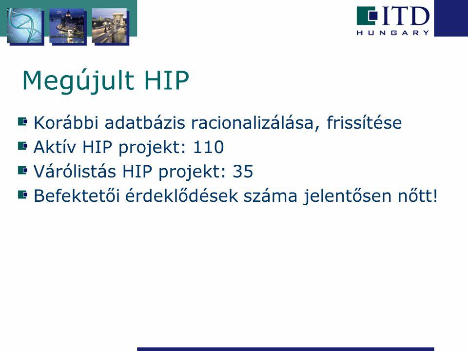 Megújult HIP Korábbi adatbázis racionalizálása, frissítése