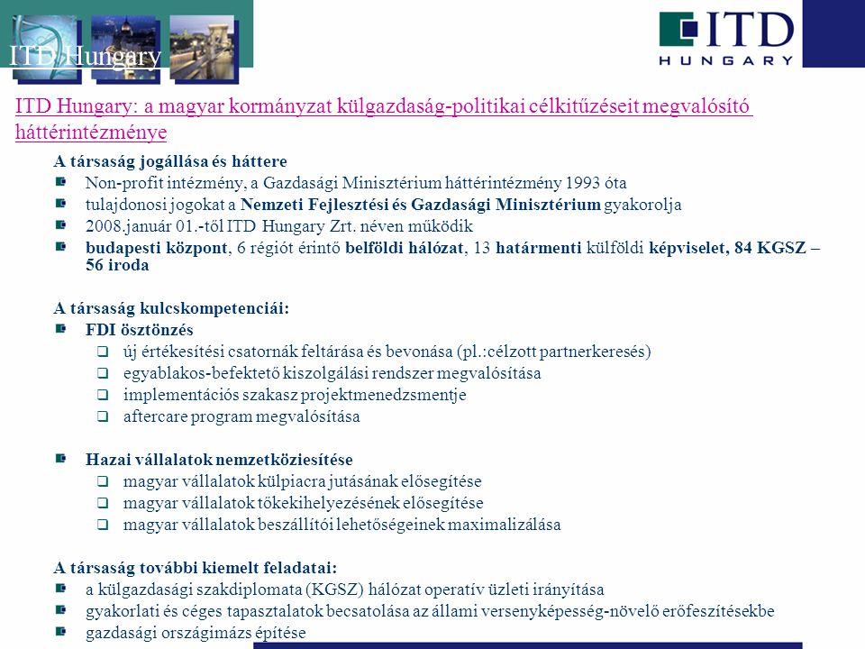 ITD Hungary ITD Hungary: a magyar kormányzat külgazdaság-politikai célkitűzéseit megvalósító. háttérintézménye.
