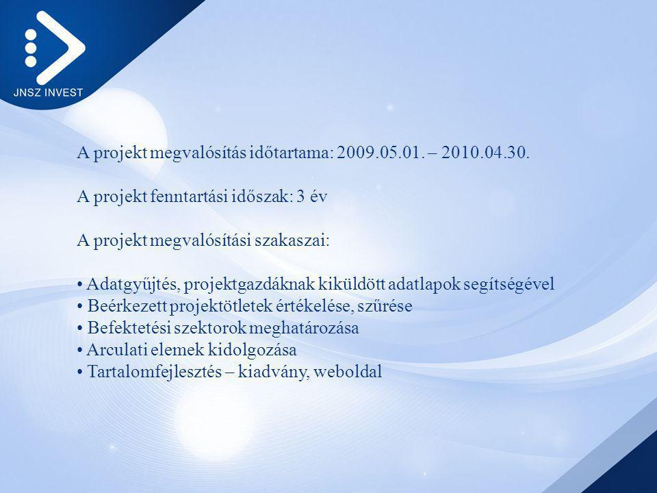 A projekt megvalósítás időtartama: 2009.05.01. – 2010.04.30.