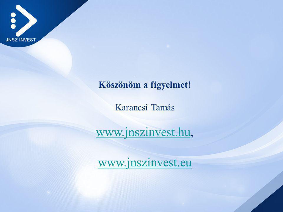 www.jnszinvest.hu, www.jnszinvest.eu Köszönöm a figyelmet!