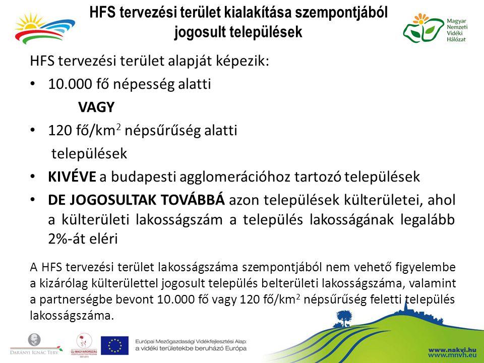 HFS tervezési terület kialakítása szempontjából jogosult települések