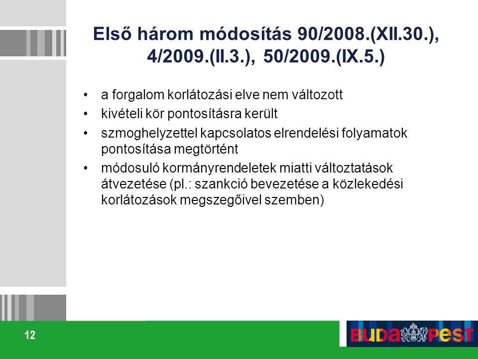 Első három módosítás 90/2008. (XII. 30. ), 4/2009. (II. 3. ), 50/2009