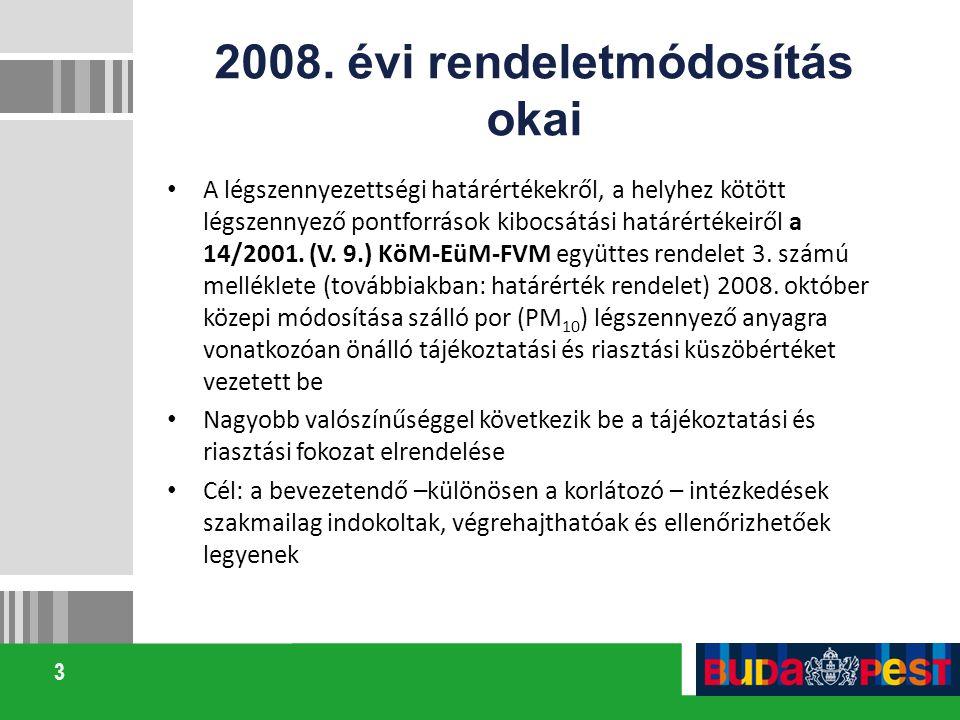 2008. évi rendeletmódosítás okai