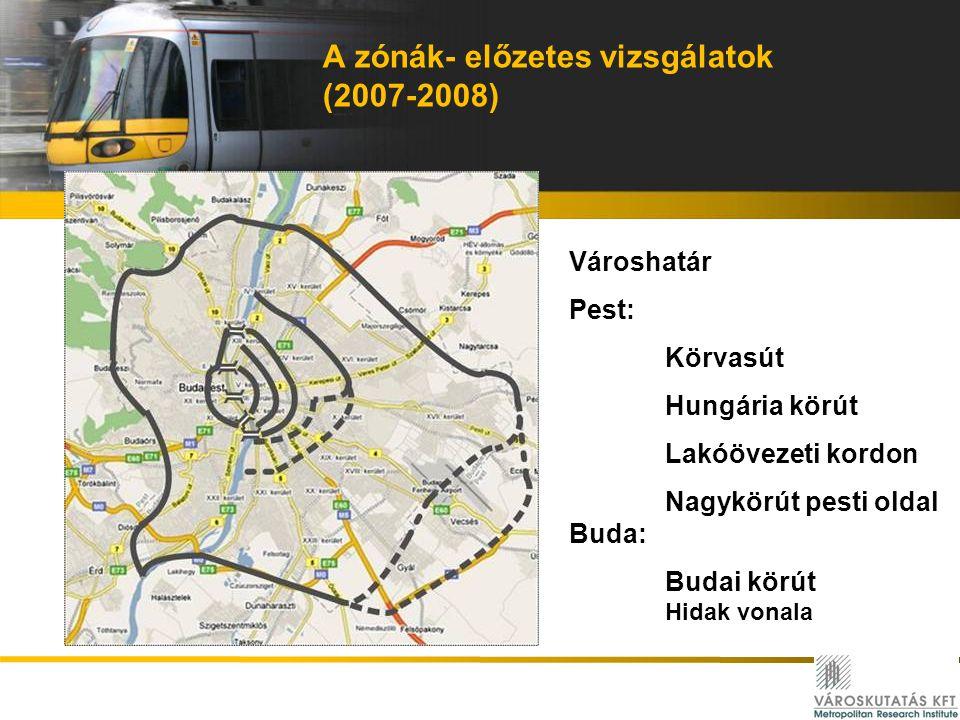 A zónák- előzetes vizsgálatok (2007-2008)