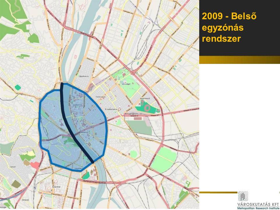 2009 - Belső egyzónás rendszer
