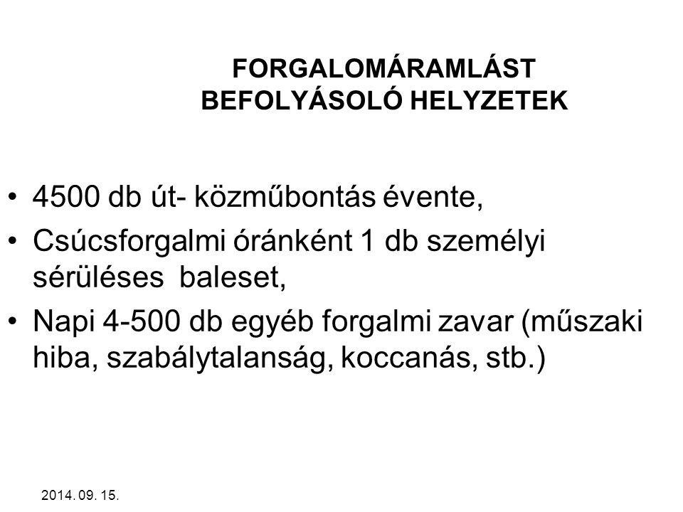 FORGALOMÁRAMLÁST BEFOLYÁSOLÓ HELYZETEK