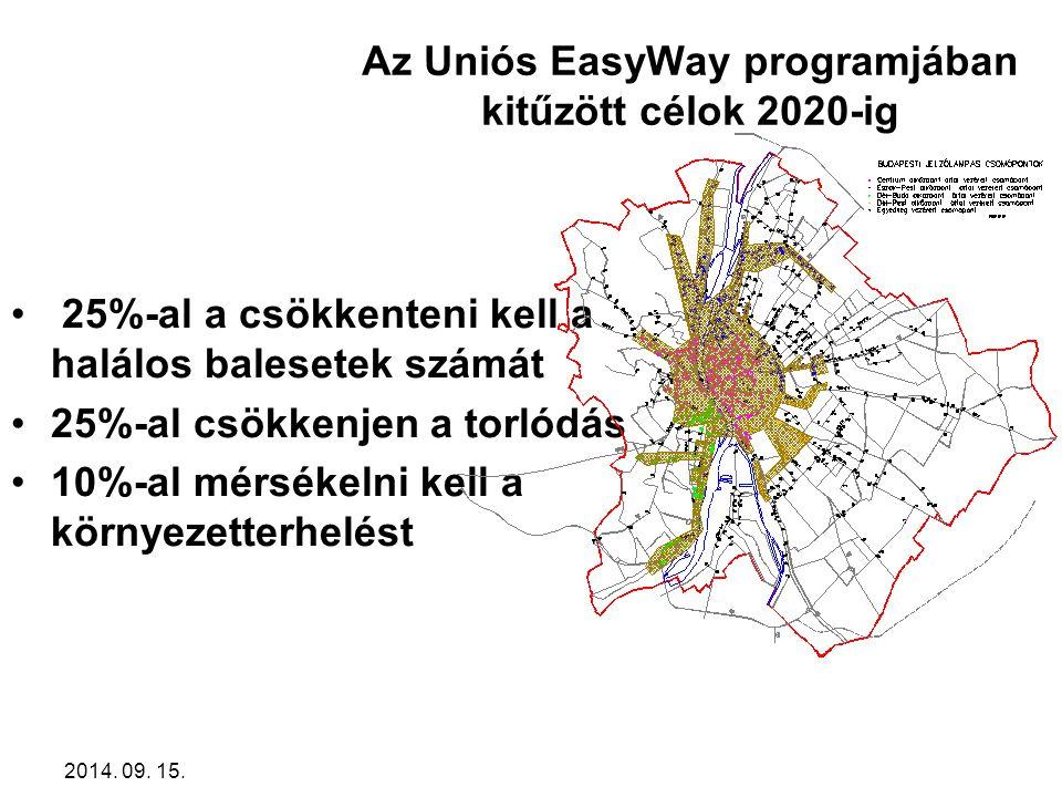 Az Uniós EasyWay programjában kitűzött célok 2020-ig